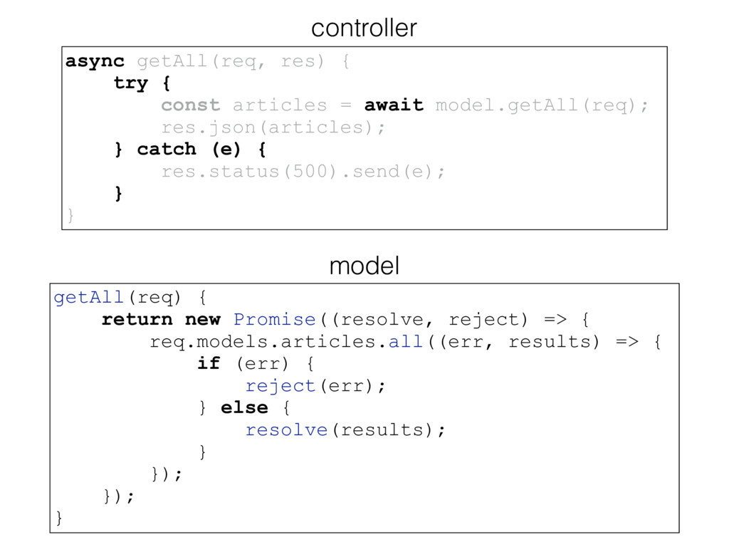 async getAll(req, res) { try { const articles =...