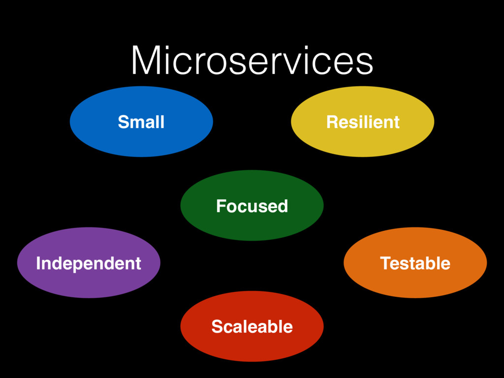 Microservices Small Scaleable Resilient Indepen...