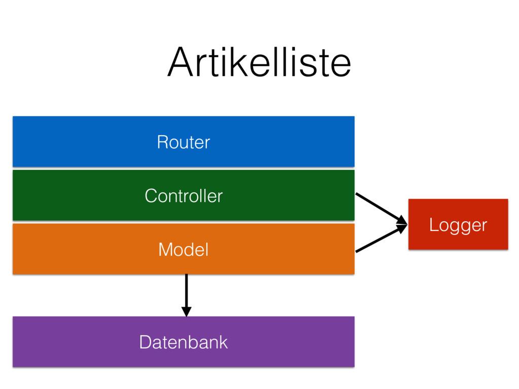 Artikelliste Router Controller Model Datenbank ...