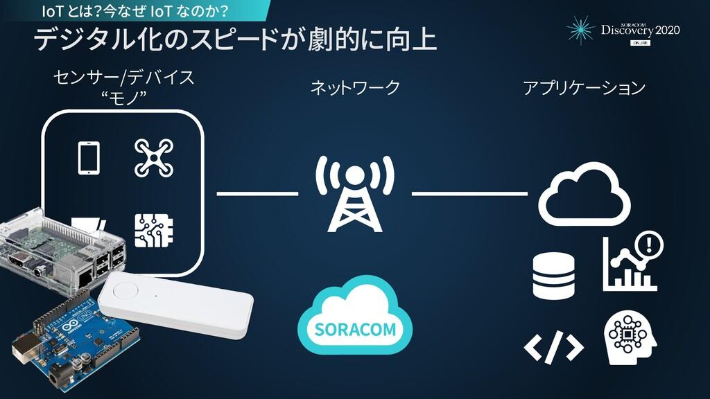 """アプリケーション ネットワーク センサー/デバイス """"モノ"""" デジタル化のスピードが劇的に向上..."""