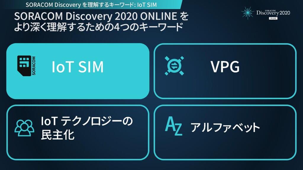IoT SIM SORACOM Discovery を理解するキーワード: IoT SIM