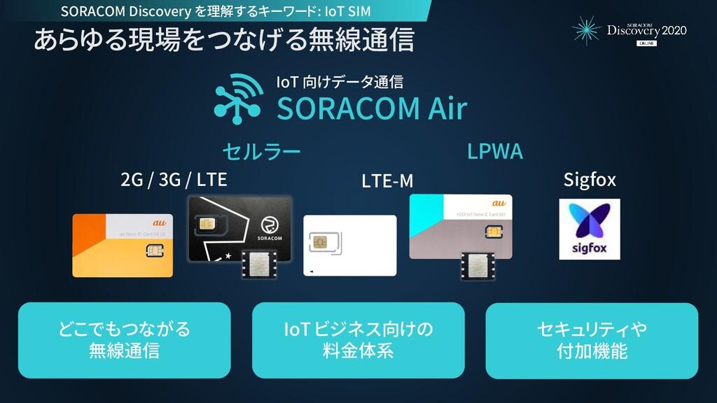 あらゆる現場をつなげる無線通信 IoT 向けデータ通信 SORACOM Air どこでもつなが...