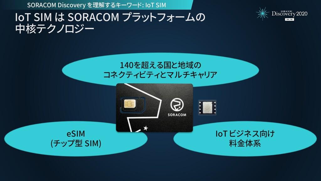 IoT SIM は SORACOM プラットフォームの 中核テクノロジー 140を超える国と地...