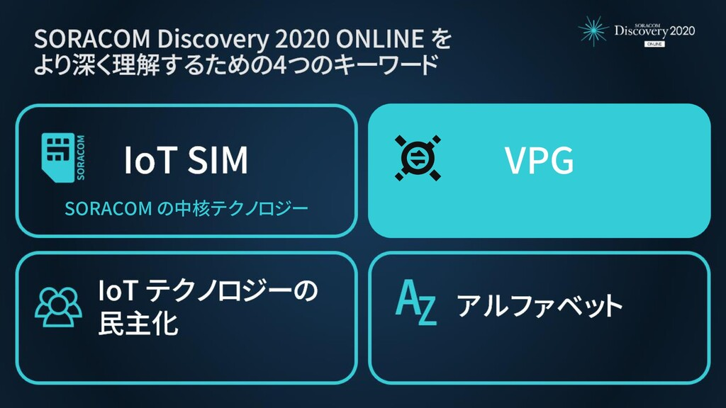 VPG SORACOM の中核テクノロジー