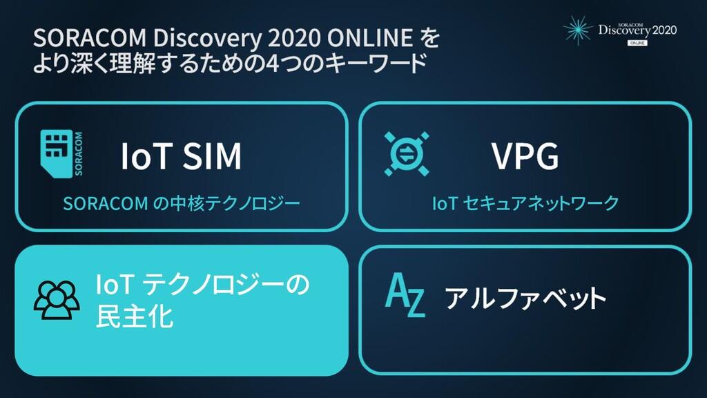 IoT テクノロジーの 民主化 SORACOM の中核テクノロジー IoT セキュアネットワーク