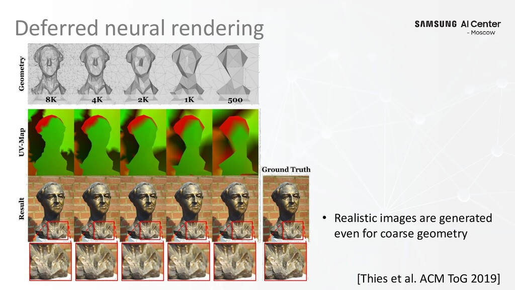 Deferred neural rendering • Realistic images ar...