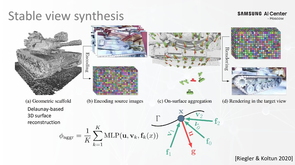 Stable view synthesis Delaunay-based 3D surface...