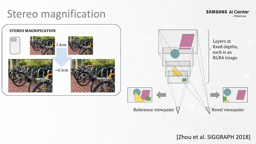 Stereo magnification [Zhou et al. SIGGRAPH 2018]