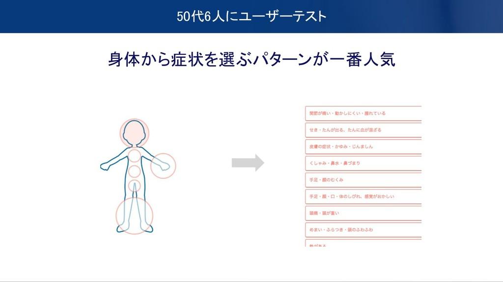 50代6人にユーザーテスト 身体から症状を選ぶパターンが一番人気