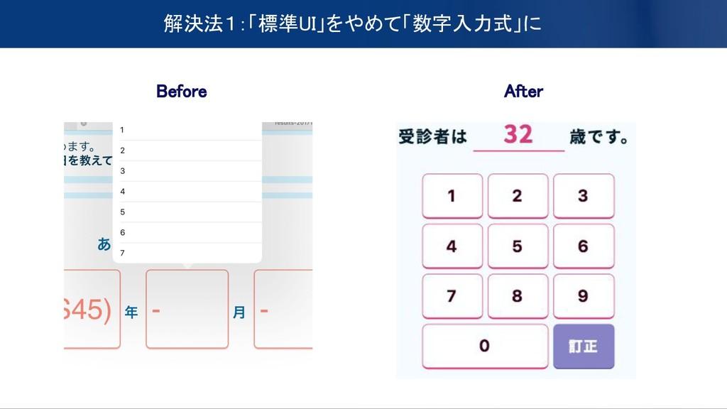 解決法1:「標準UI」をやめて「数字入力式」に After Before