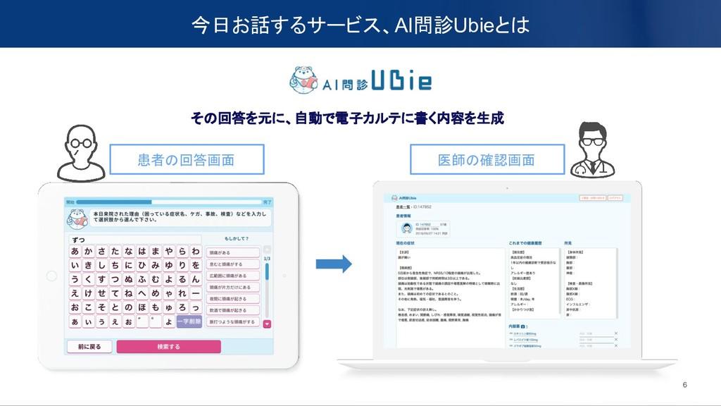 今日お話するサービス、AI問診Ubieとは その回答を元に、自動で電子カルテに書く内容を生成 ...