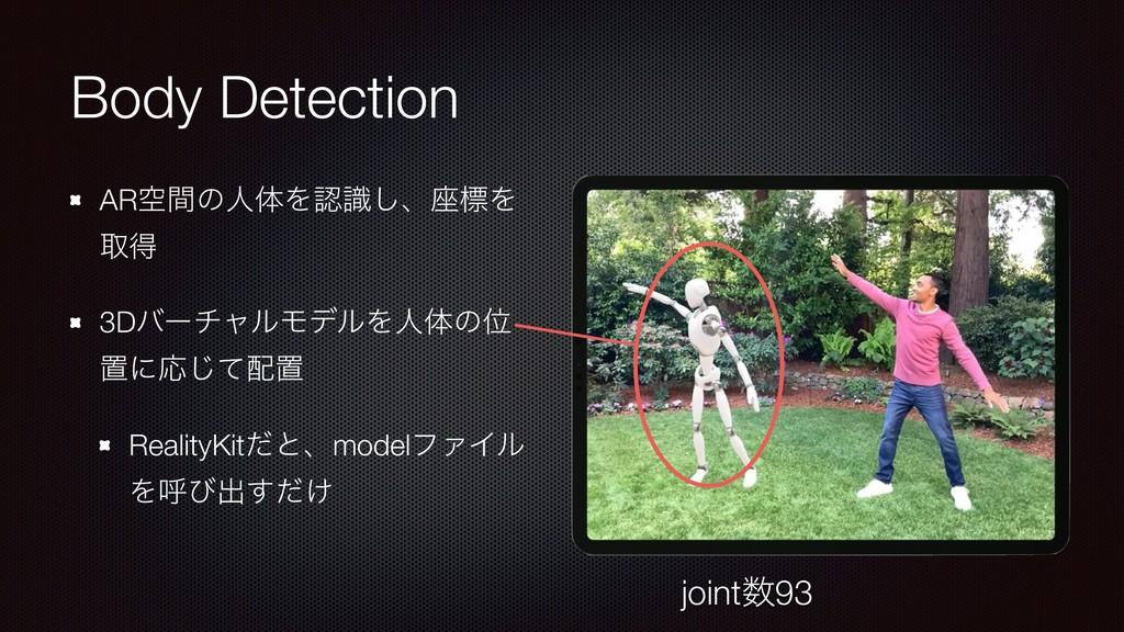 Body Detection ARۭؒͷਓମΛࣝ͠ɺ࠲ඪΛ औಘ 3DόʔνϟϧϞσϧΛਓମ...