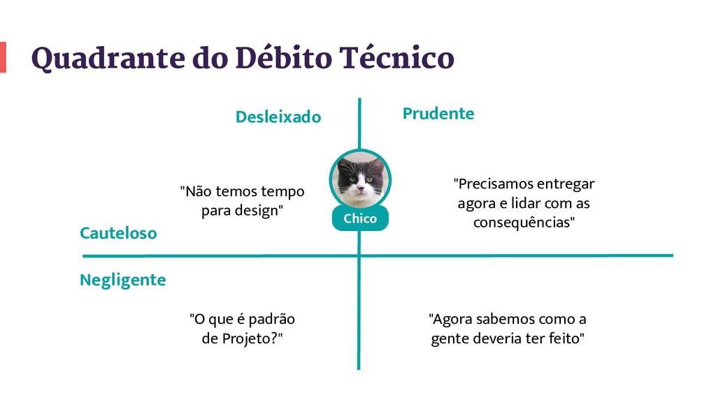 Quadrante do Débito Técnico Chico Desleixado Pr...