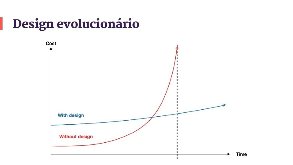 Design evolucionário