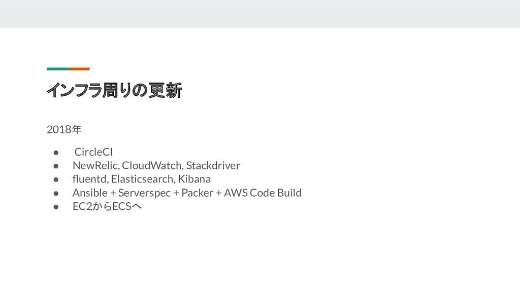 インフラ周りの更新 2018年 ● CircleCI ● NewRelic, CloudWat...