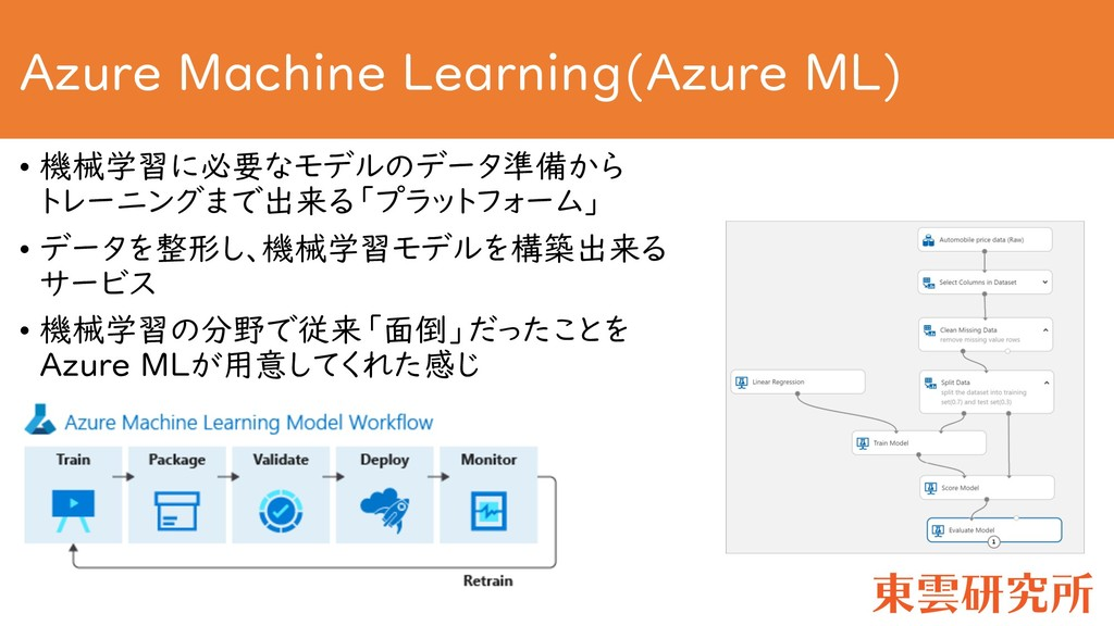 Azure Machine Learning(Azure ML) • 機械学習に必要なモデルの...