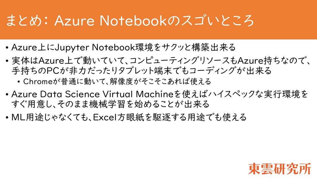 まとめ: Azure Notebookのスゴいところ • Azure上にJupyter Not...