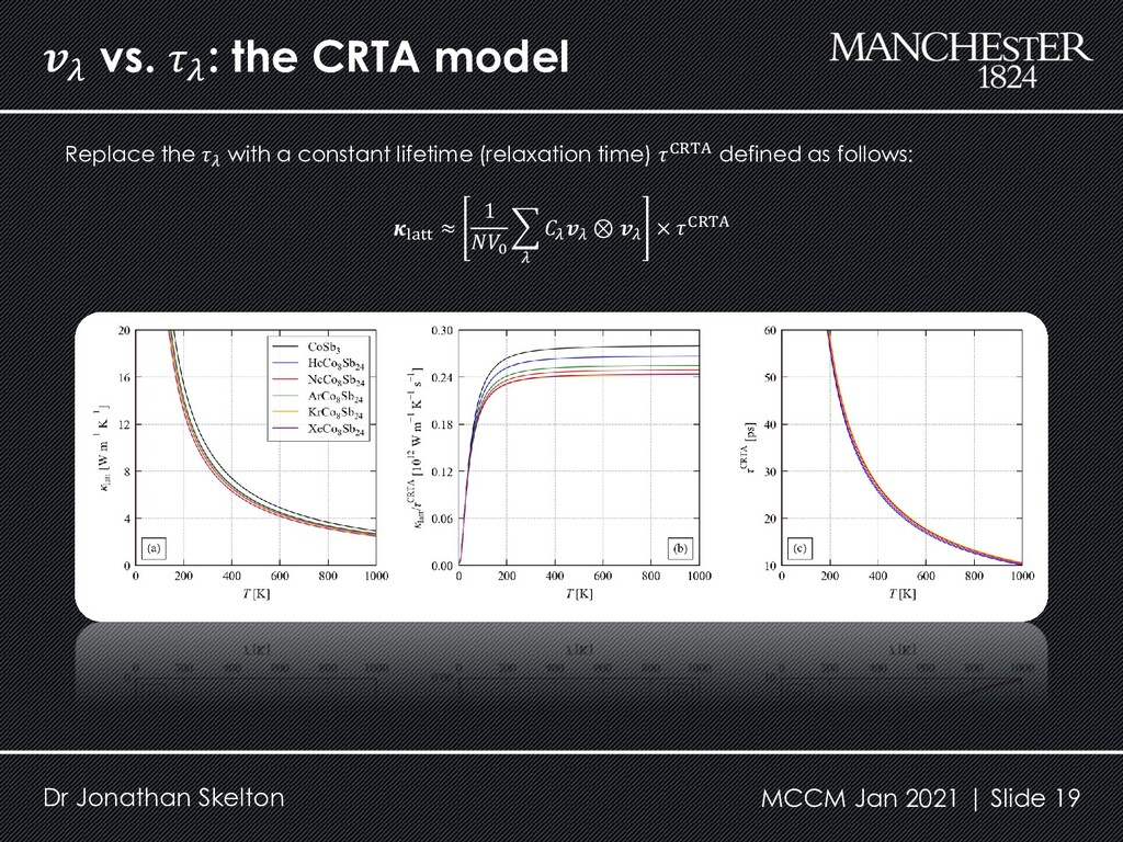 vs.  : the CRTA model Dr Jonathan Skelton Repl...