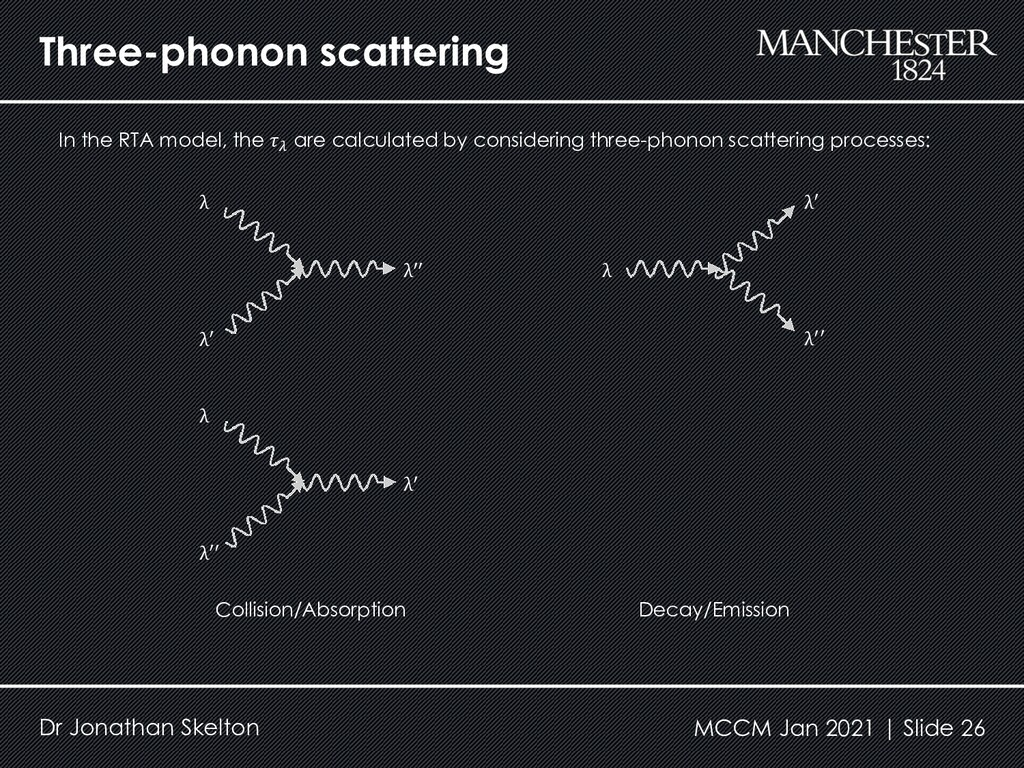 Three-phonon scattering Dr Jonathan Skelton In ...