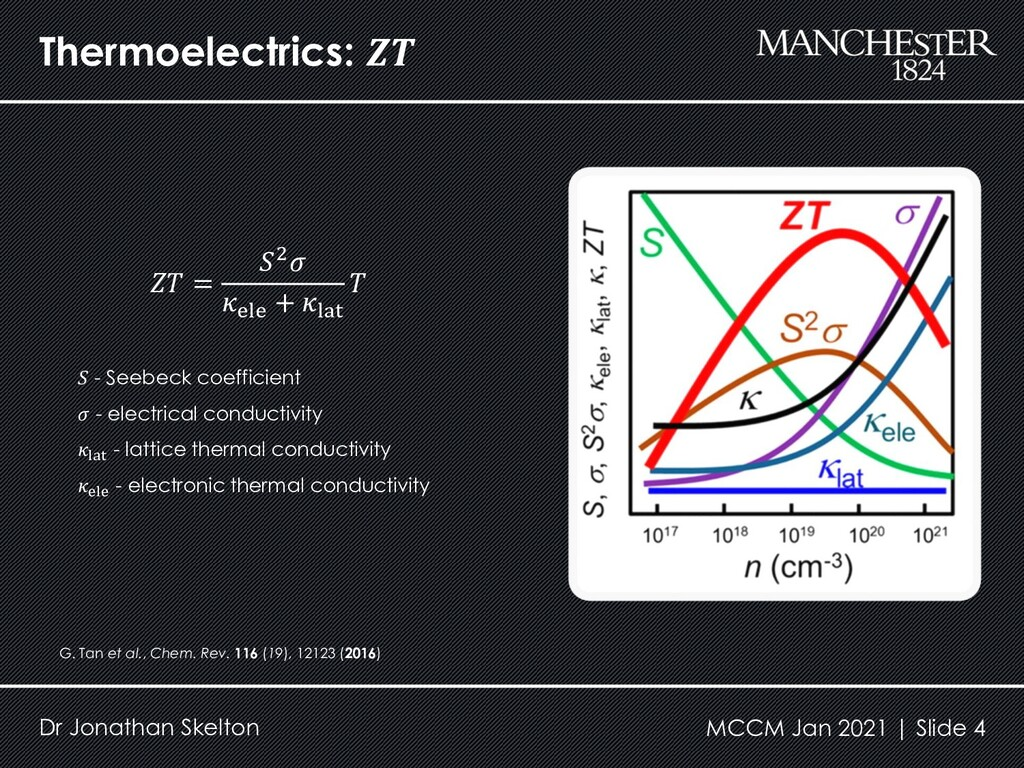 Thermoelectrics:  Dr Jonathan Skelton  = 2 ele ...