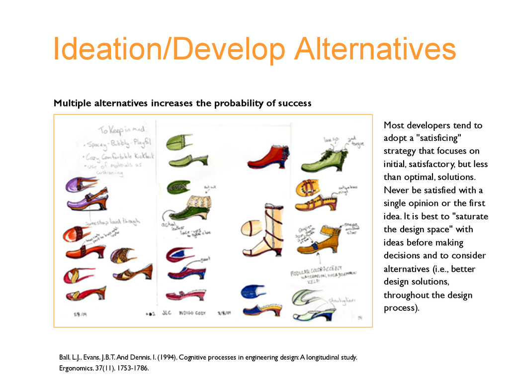 Ideation/Develop Alternatives Multiple alternat...