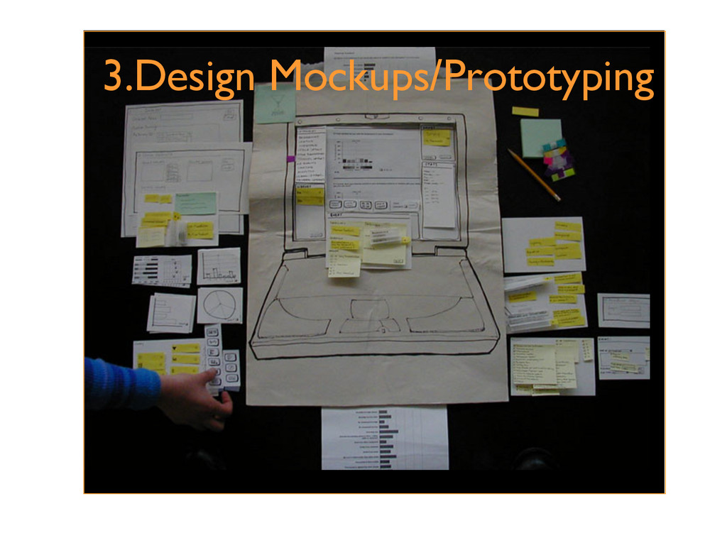 3.Design Mockups/Prototyping