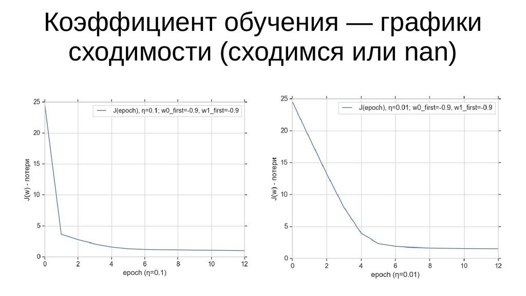 Коэффициент обучения — графики сходимости (сход...
