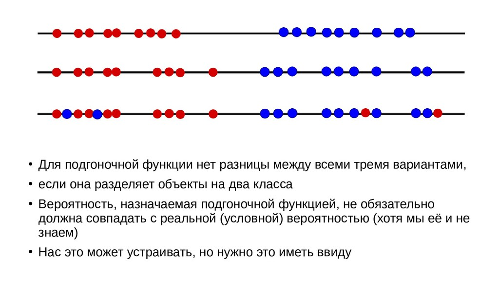 ● Для подгоночной функции нет разницы между все...