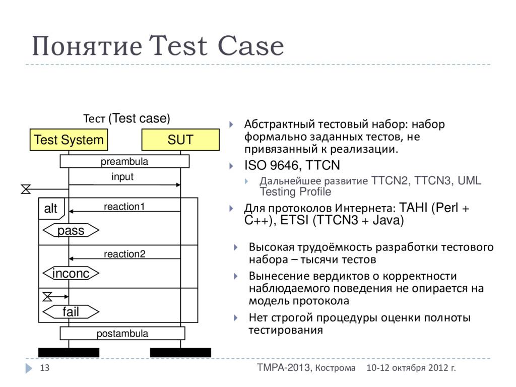 Понятие Test Case 10-12 октября 2012 г. TMPA-20...