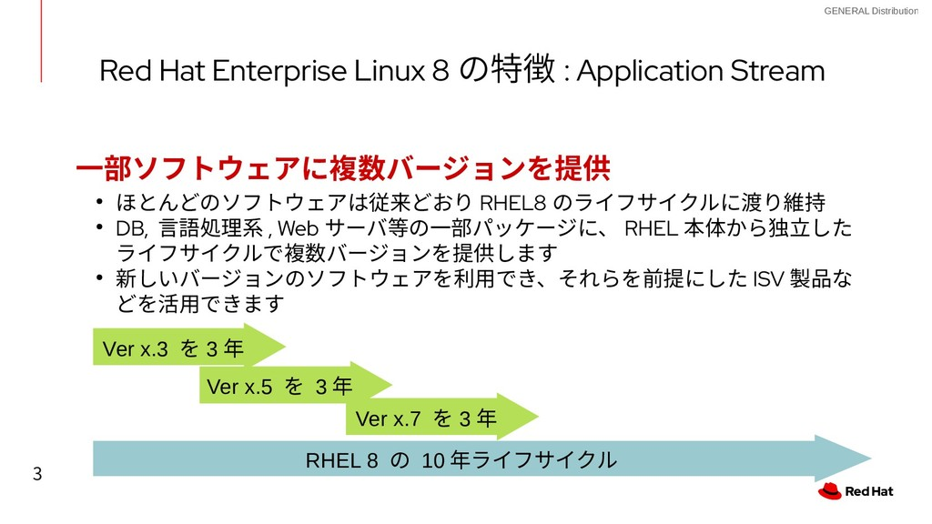3 GENERAL Distribution Red Hat Enterprise Linux...