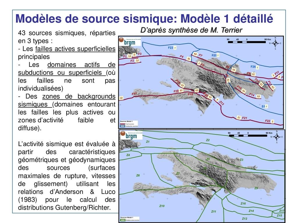 Modèles de source sismique: Modèle 1 détaillé 4...
