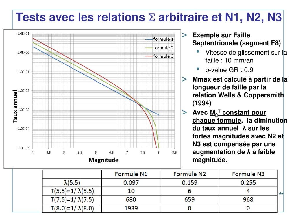Tests avec les relations  arbitraire et N1, N2...