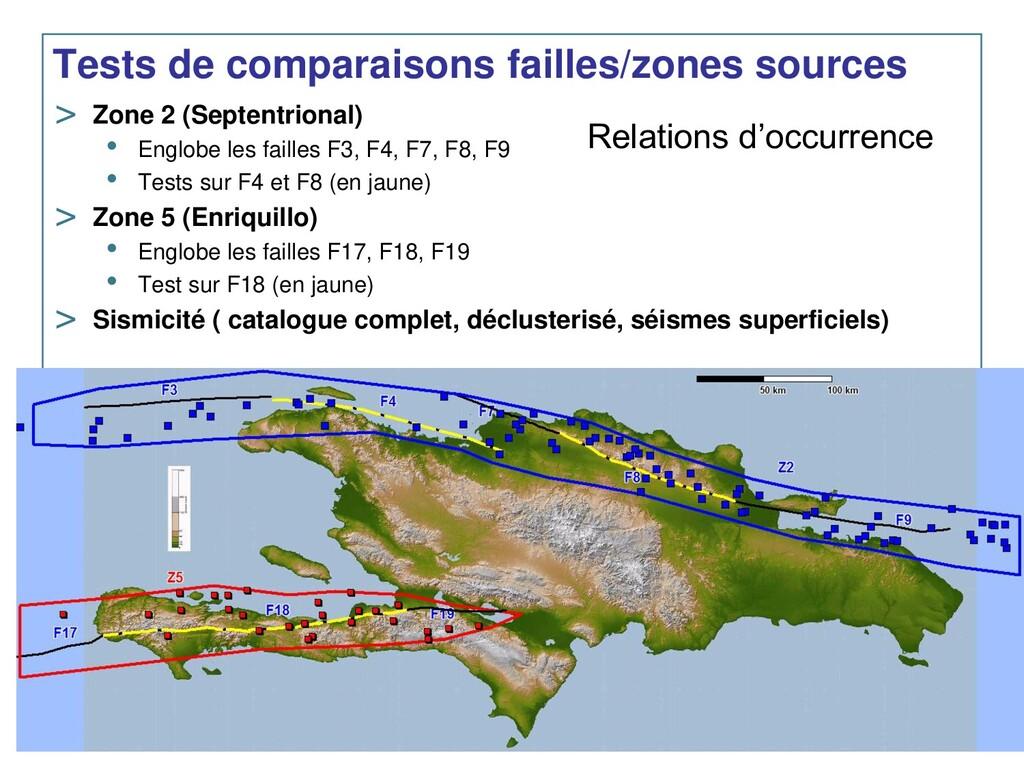 Tests de comparaisons failles/zones sources > Z...