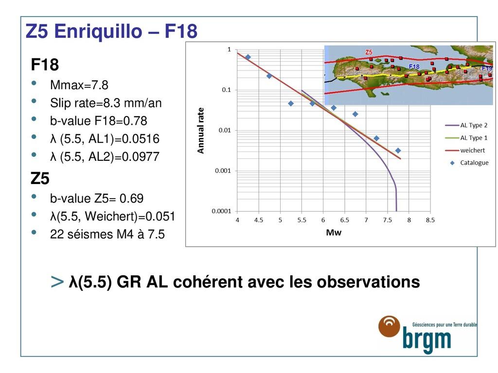 Z5 Enriquillo – F18 F18 • Mmax=7.8 • Slip rate=...