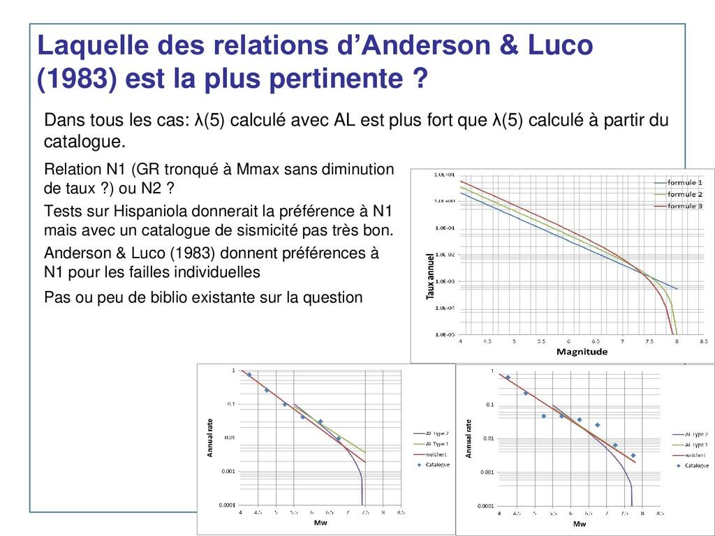 Laquelle des relations d'Anderson & Luco (1983)...