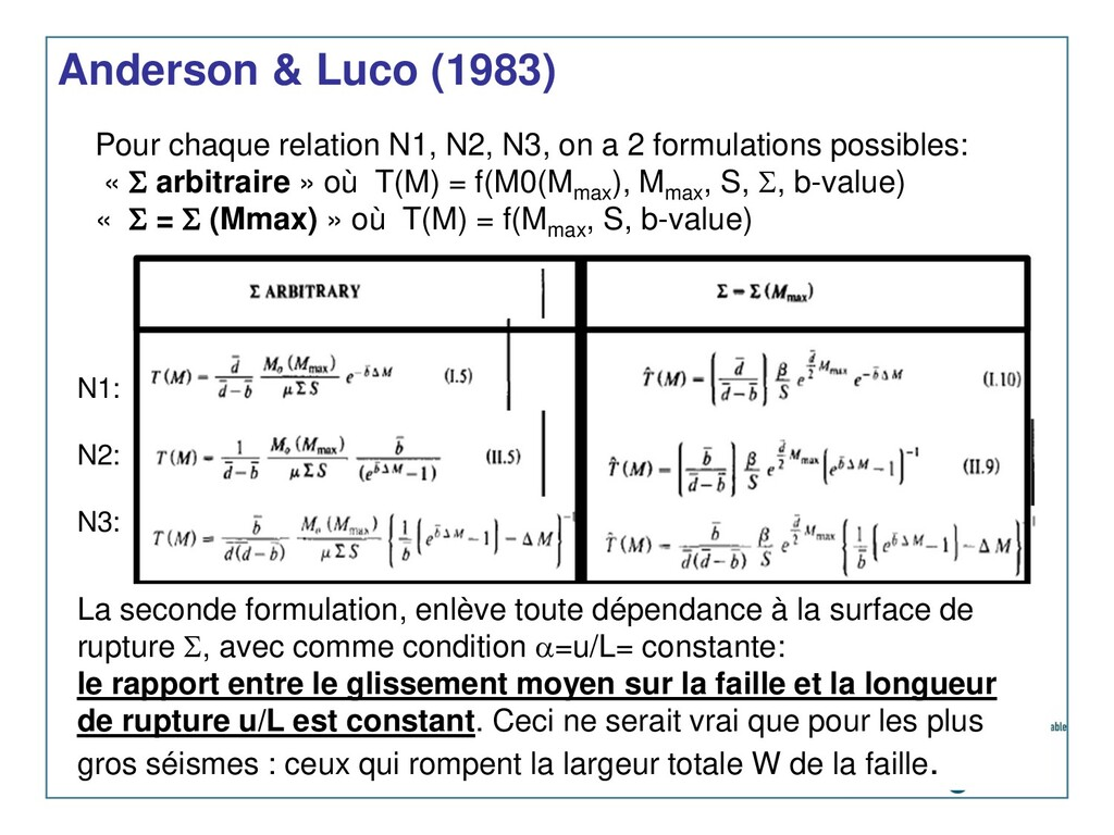 Anderson & Luco (1983) Pour chaque relation N1,...