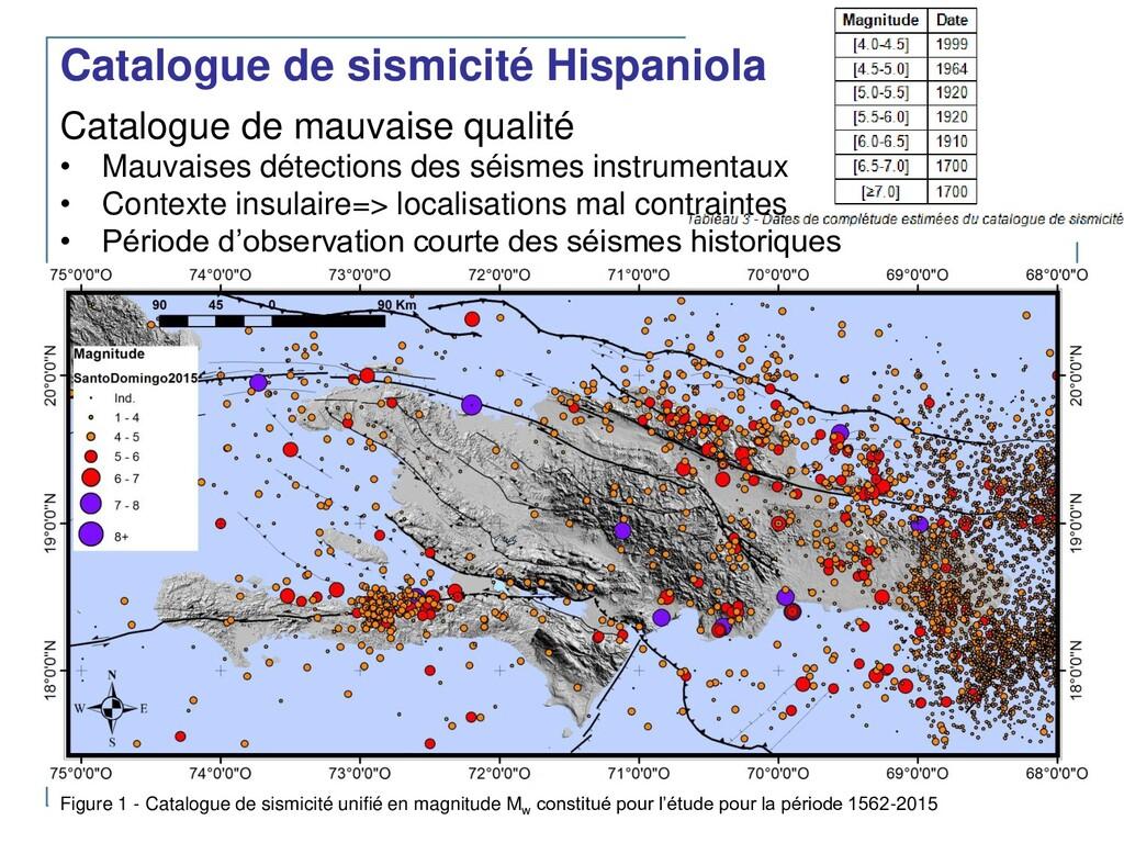 Catalogue de sismicité Hispaniola Figure 1 - Ca...
