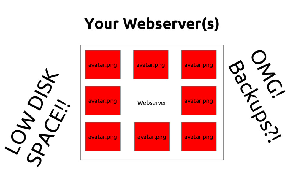Your Webserver(s) Webserver avatar.png avatar.p...