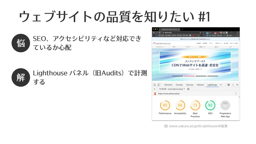 ウェブサイトの品質を知りたい #1 図: www.sakura.ad.jpのLighthous...