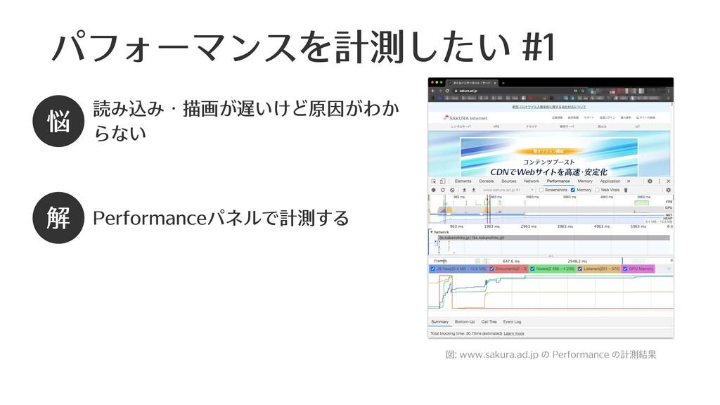 パフォーマンスを計測したい #1 図: www.sakura.ad.jp の Performa...