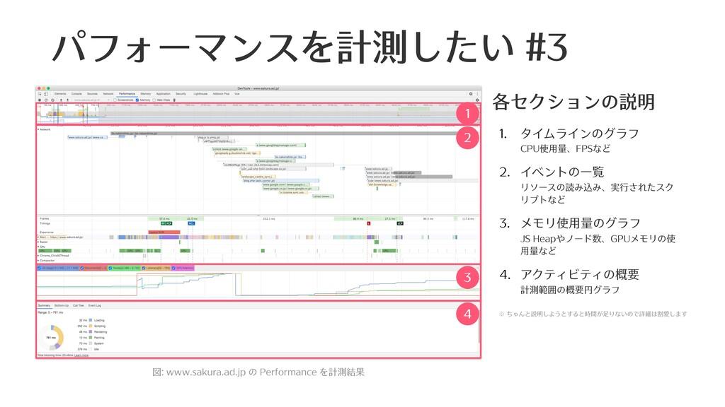 パフォーマンスを計測したい #3 図: www.sakura.ad.jp の Performa...