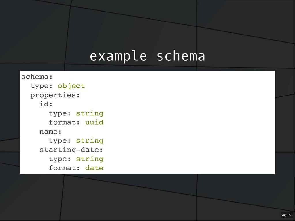 example schema schema: type: object properties:...