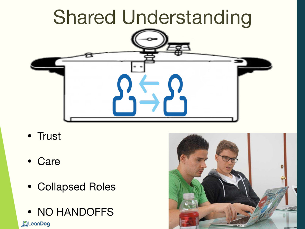 Shared Understanding • Trust  • Care  • Collaps...