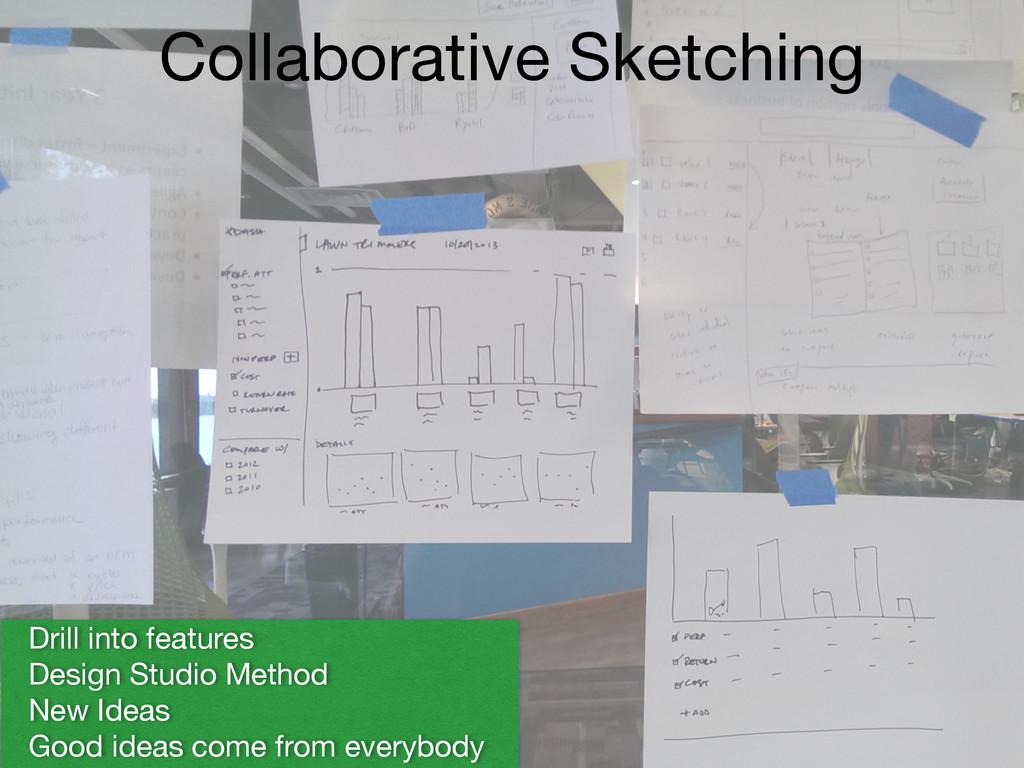 Drill into features  Design Studio Method  New ...