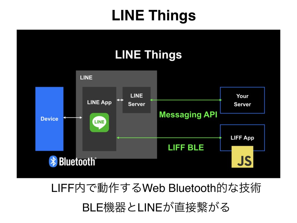 LINE Things LIFF಺Ͱಈ࡞͢ΔWeb Bluetoothతͳٕज़ BLEػثͱL...