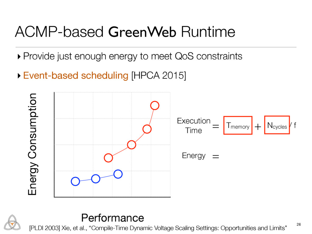 Energy Consumption Performance ACMP-based Green...