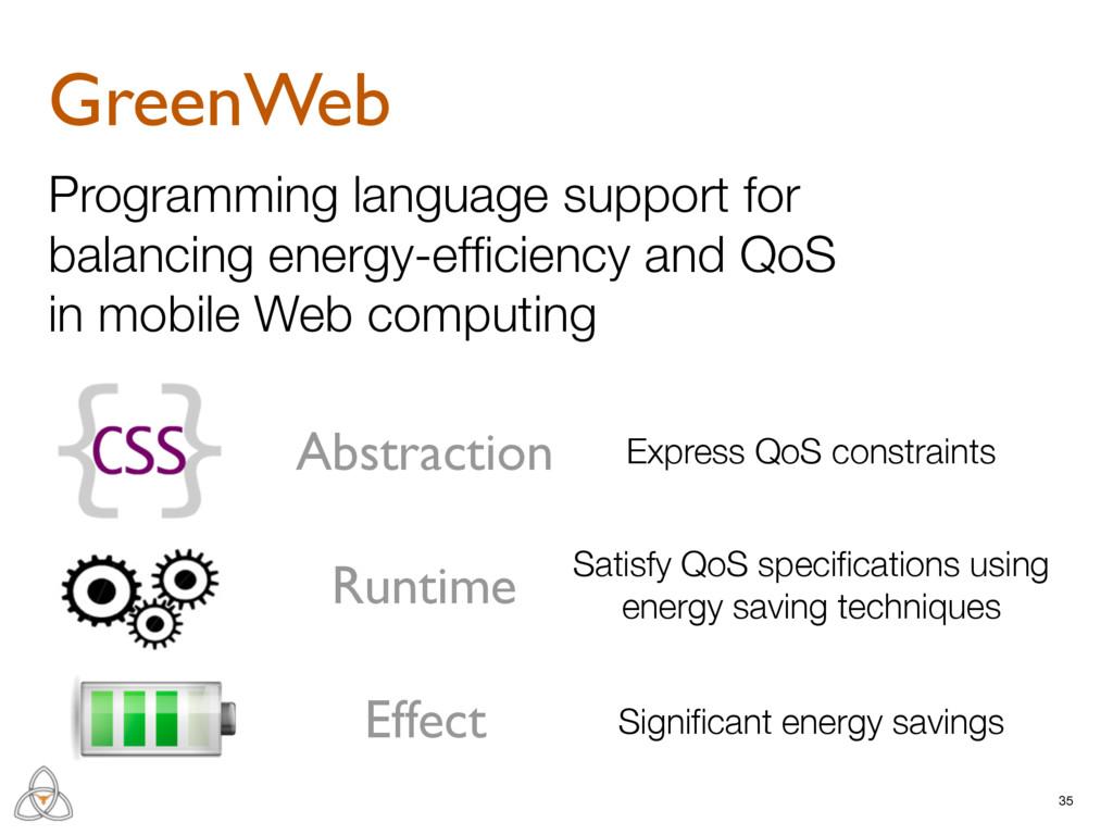 35 GreenWeb Programming language support for ba...