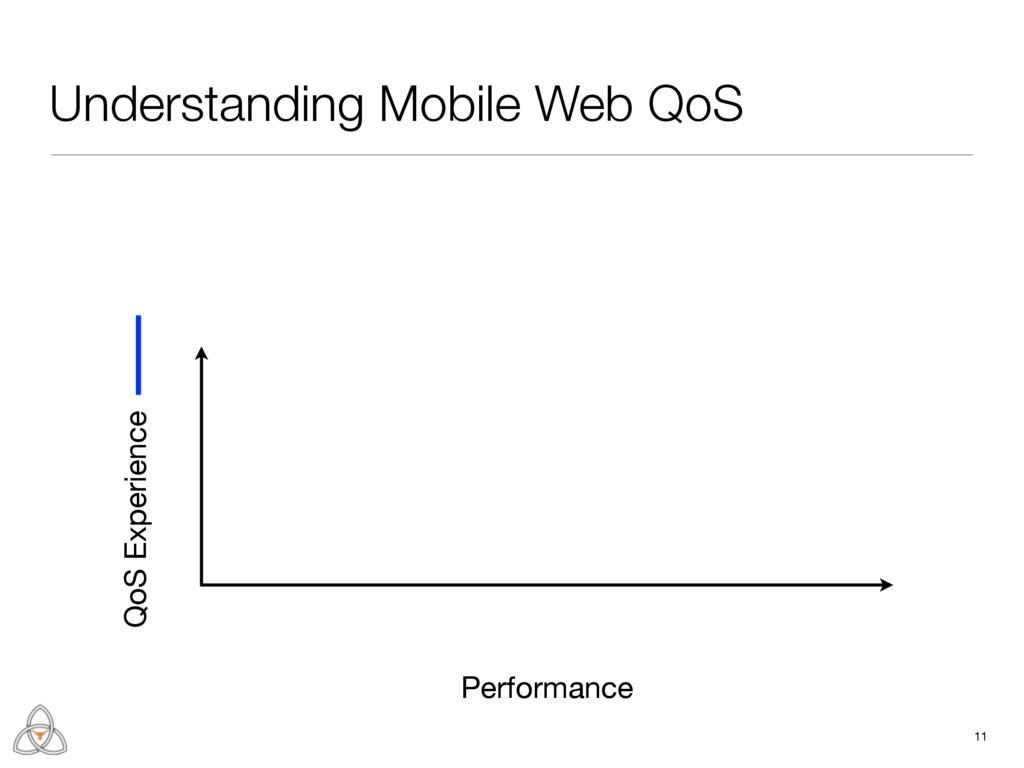 11 Performance QoS Experience Understanding Mob...