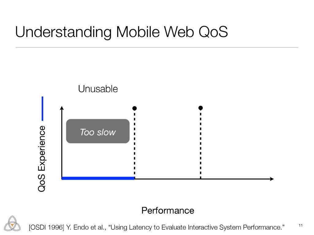 11 Performance QoS Experience Unusable [OSDI 19...