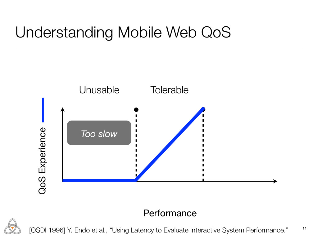 11 Performance QoS Experience Unusable Tolerabl...